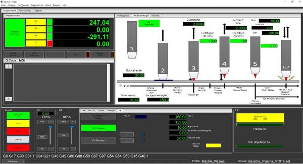 Mach4 Software Plasma Gewerbe Version Deutsch