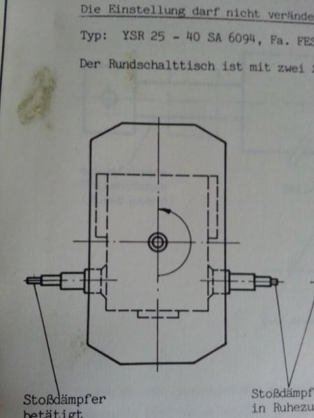 Mach3 Sonderprogrammierung Palettenwechsler
